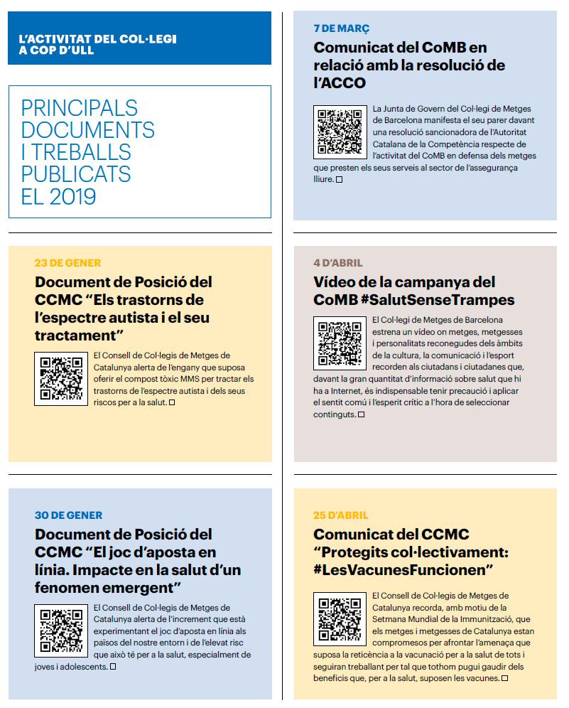 Principals documents i treballs publicats
